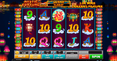 Know the difference between free slot games and slots which are played in casinos
